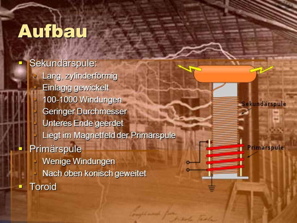 Aufbau Sekundärspule: Primärspule Toroid Lang, zylinderförmig