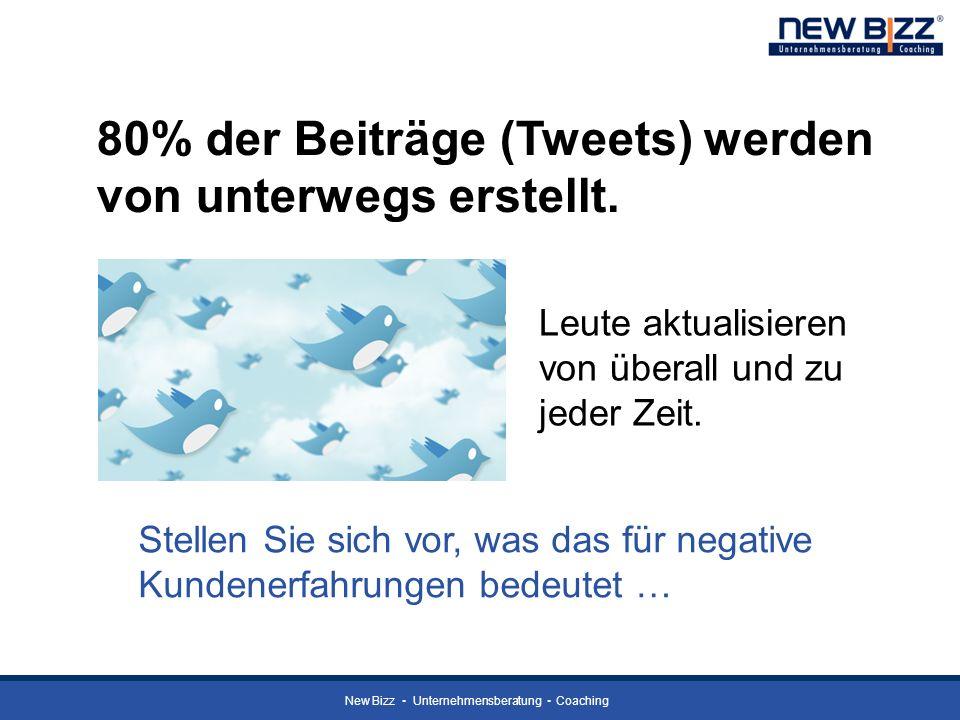 80% der Beiträge (Tweets) werden von unterwegs erstellt.