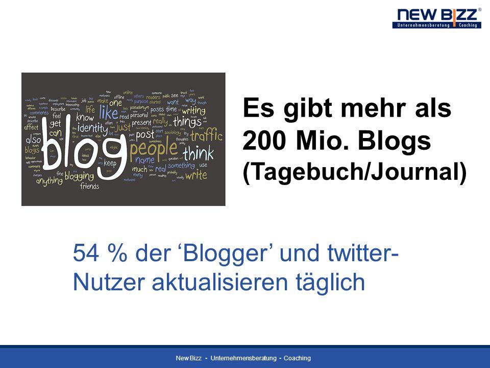 Es gibt mehr als 200 Mio. Blogs (Tagebuch/Journal)