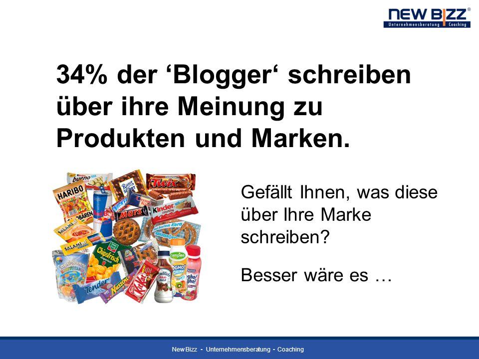 34% der 'Blogger' schreiben über ihre Meinung zu Produkten und Marken.