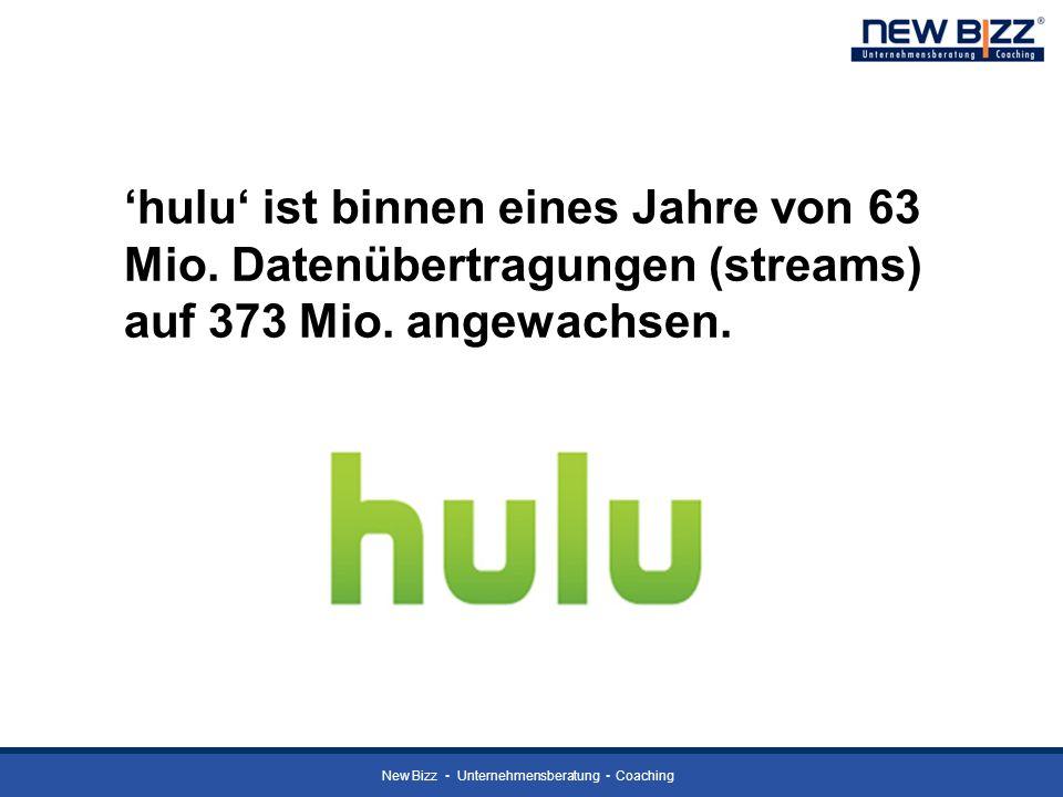 'hulu' ist binnen eines Jahre von 63 Mio