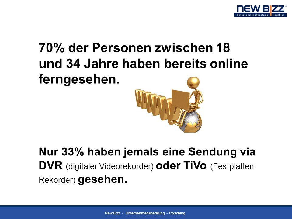 70% der Personen zwischen 18 und 34 Jahre haben bereits online ferngesehen.