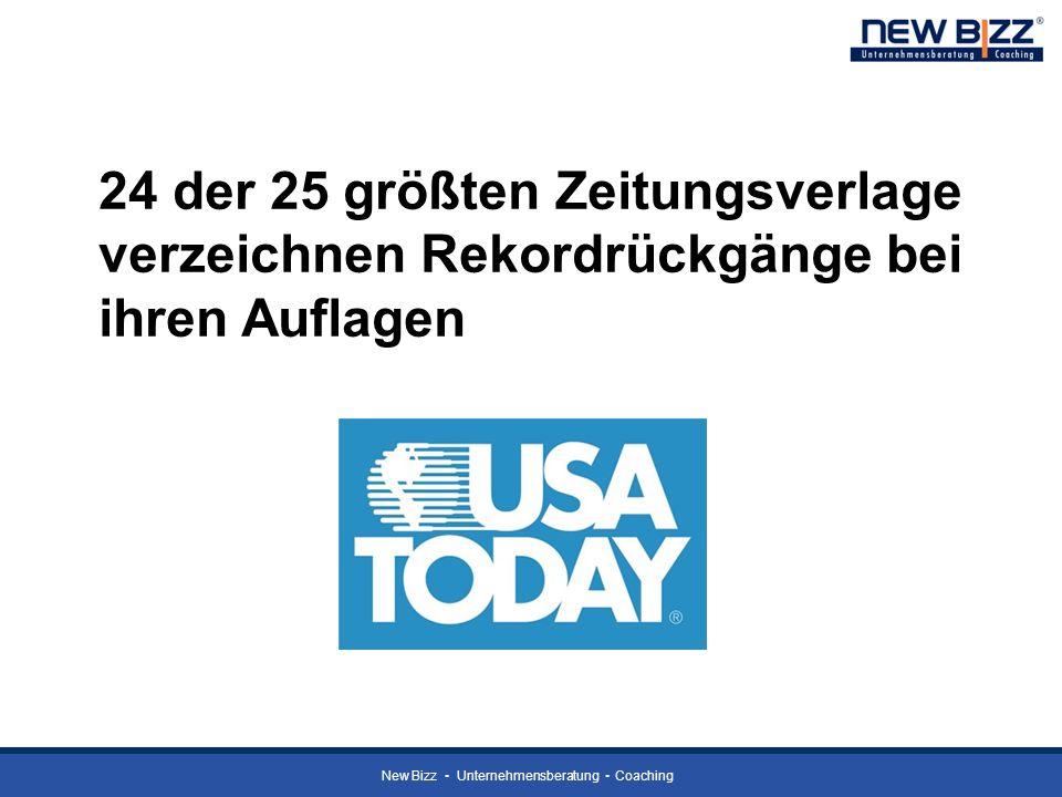 24 der 25 größten Zeitungsverlage verzeichnen Rekordrückgänge bei ihren Auflagen