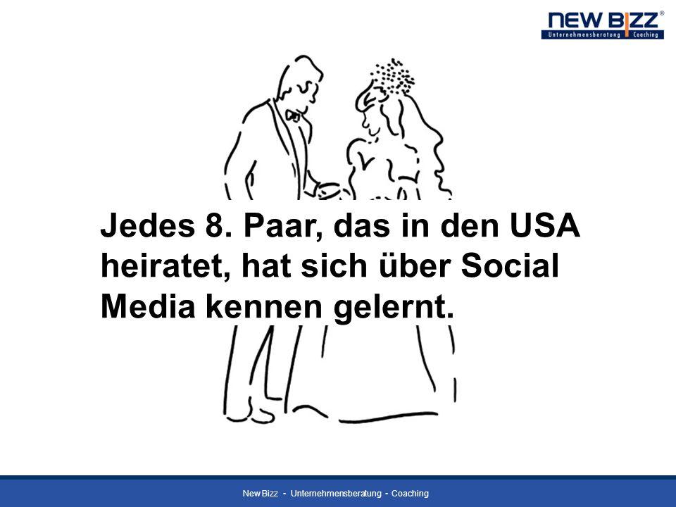 Jedes 8. Paar, das in den USA heiratet, hat sich über Social Media kennen gelernt.