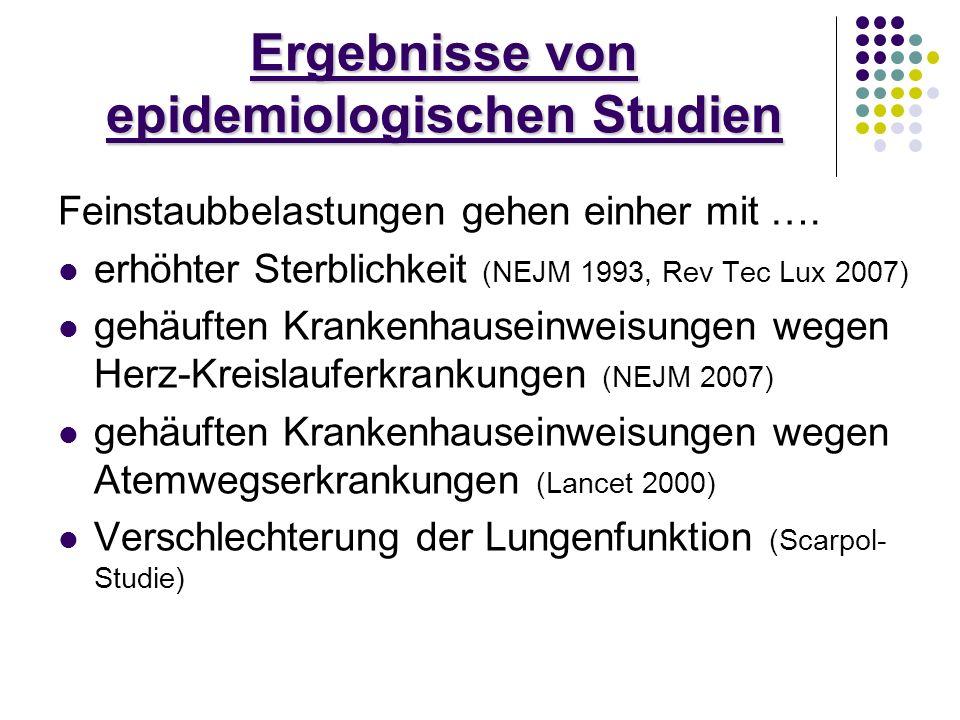 Ergebnisse von epidemiologischen Studien