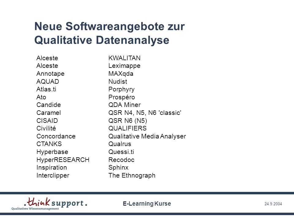 Neue Softwareangebote zur Qualitative Datenanalyse