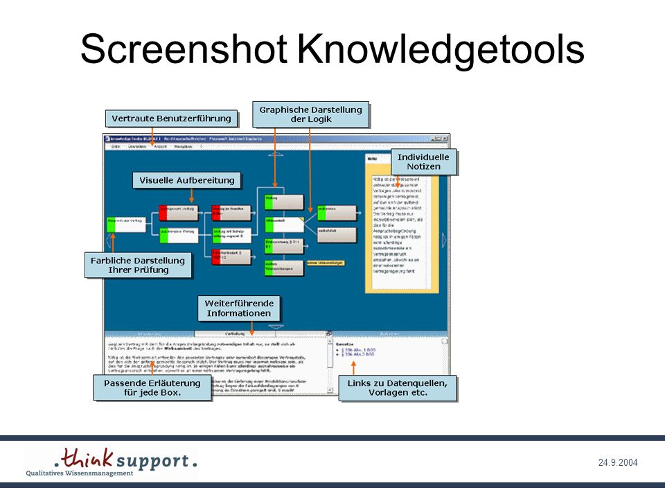 Screenshot Knowledgetools