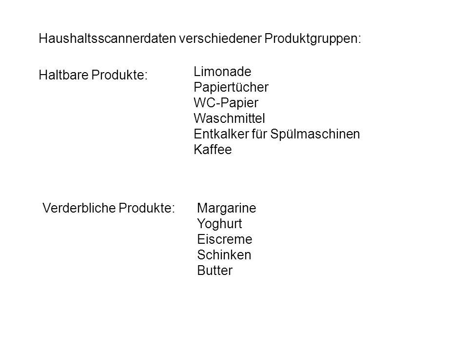 Haushaltsscannerdaten verschiedener Produktgruppen: