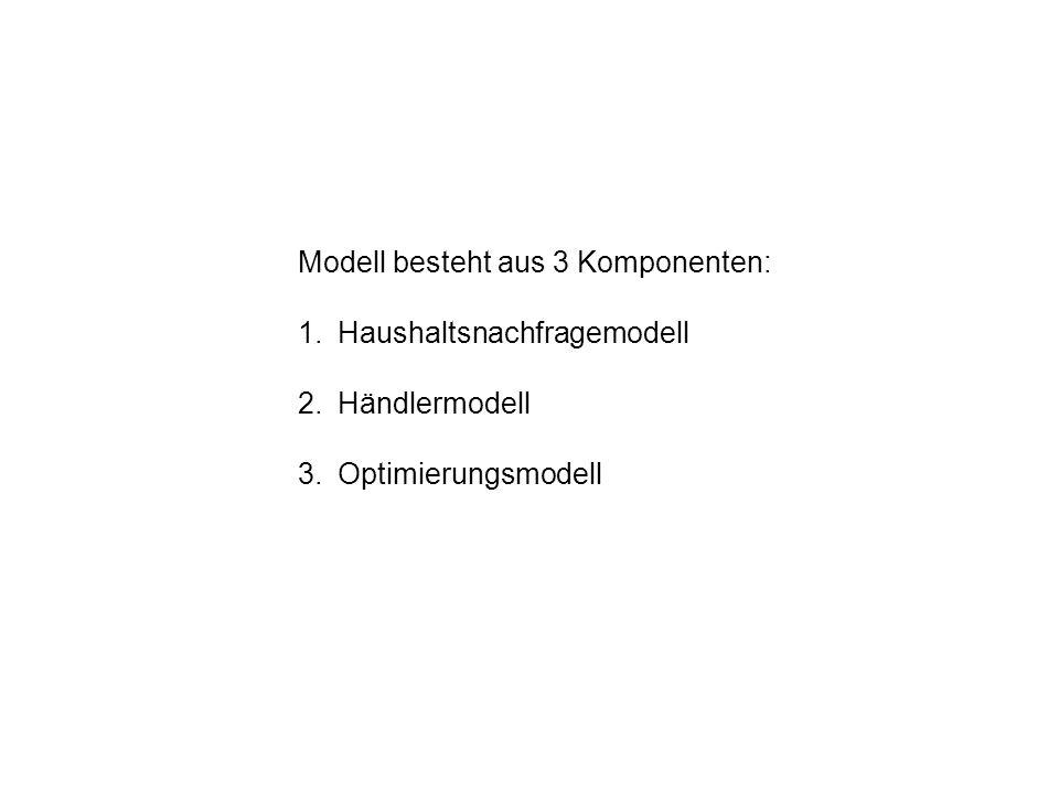Modell besteht aus 3 Komponenten: