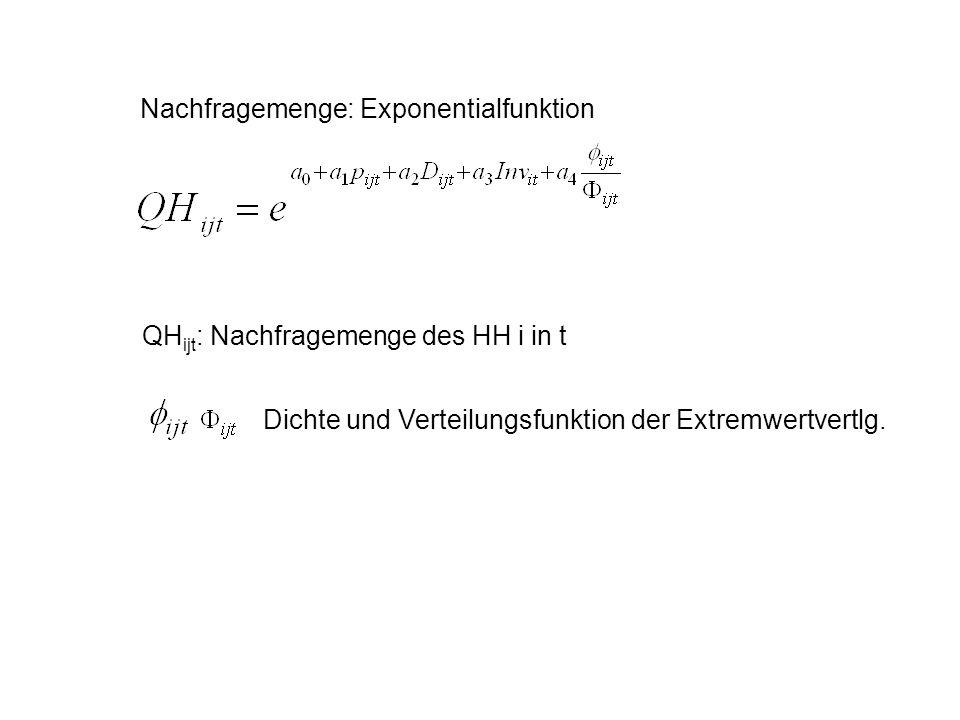 Nachfragemenge: Exponentialfunktion