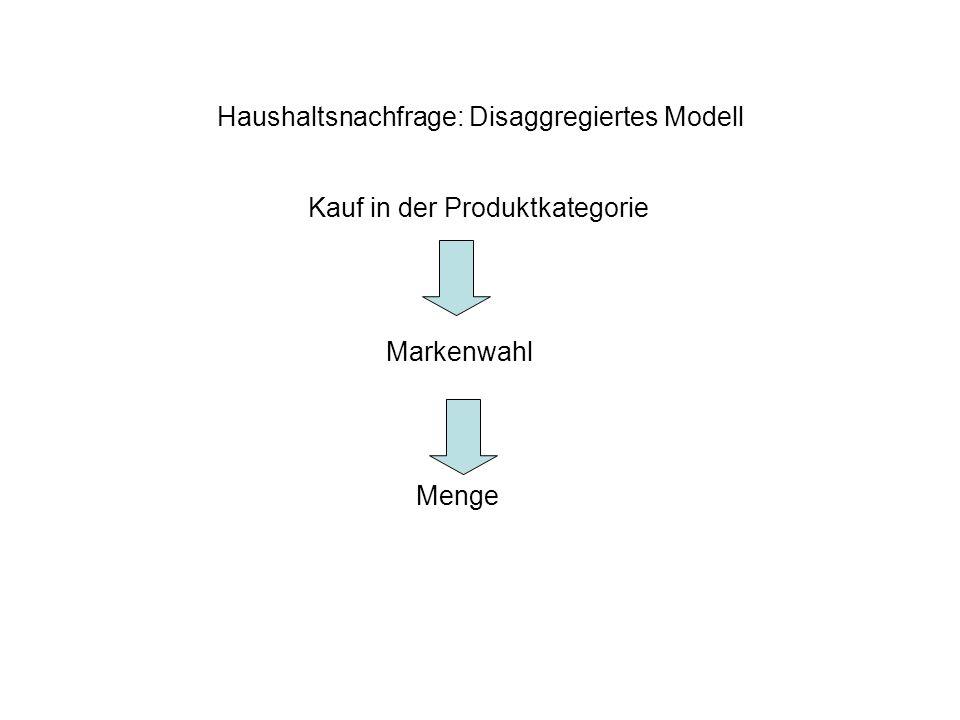 Haushaltsnachfrage: Disaggregiertes Modell