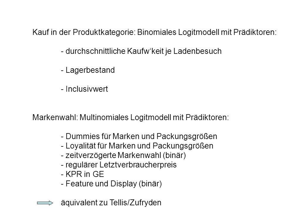 Kauf in der Produktkategorie: Binomiales Logitmodell mit Prädiktoren: