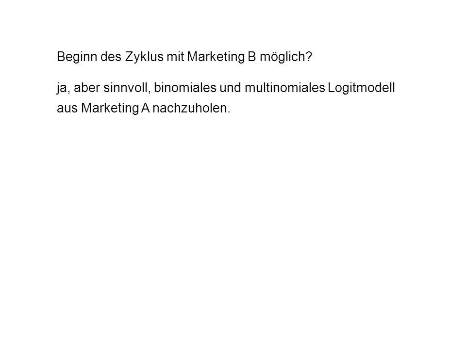 Beginn des Zyklus mit Marketing B möglich