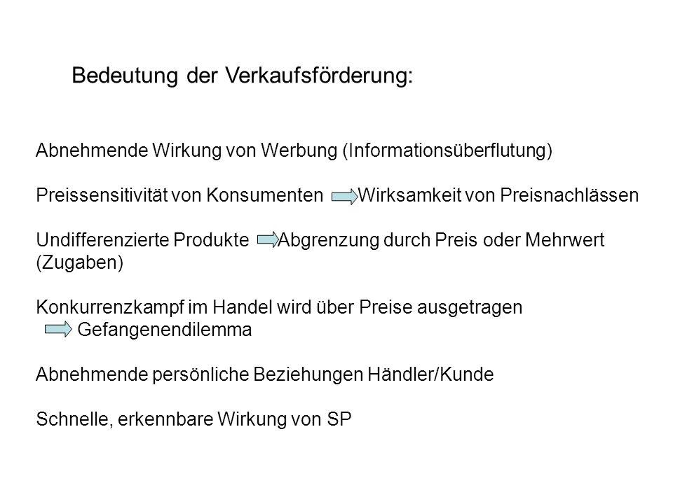 Bedeutung der Verkaufsförderung: