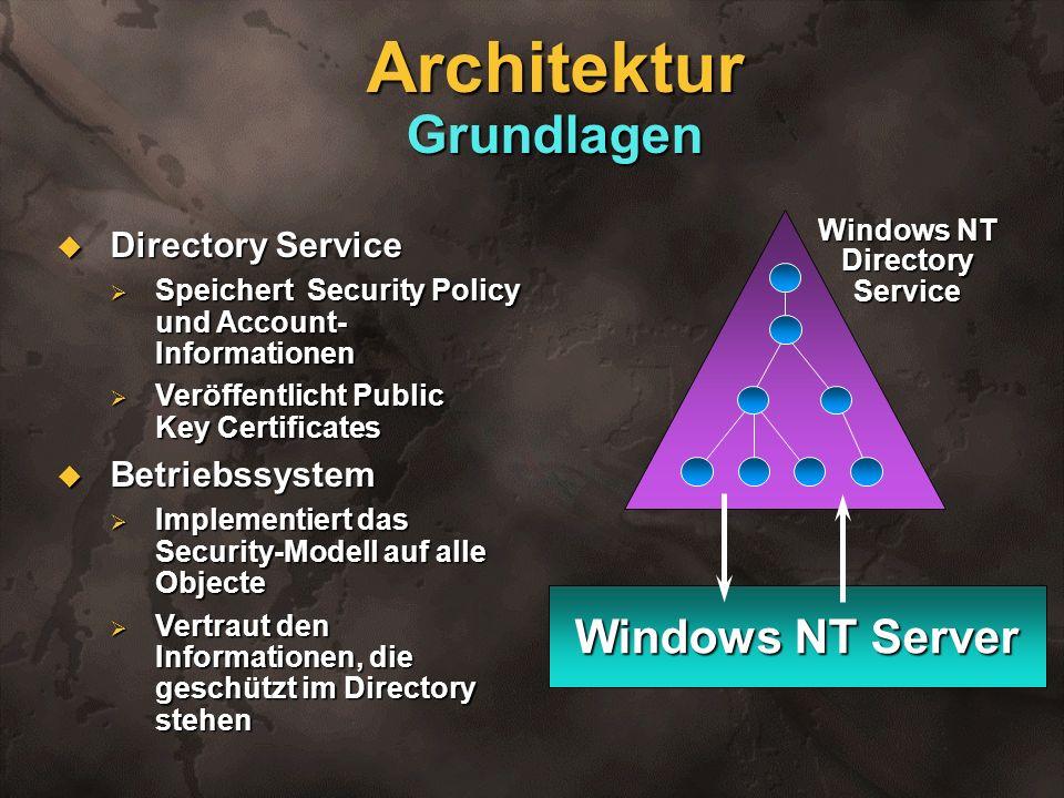 Architektur Grundlagen