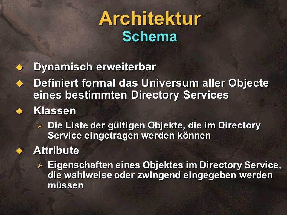 Architektur Schema Dynamisch erweiterbar