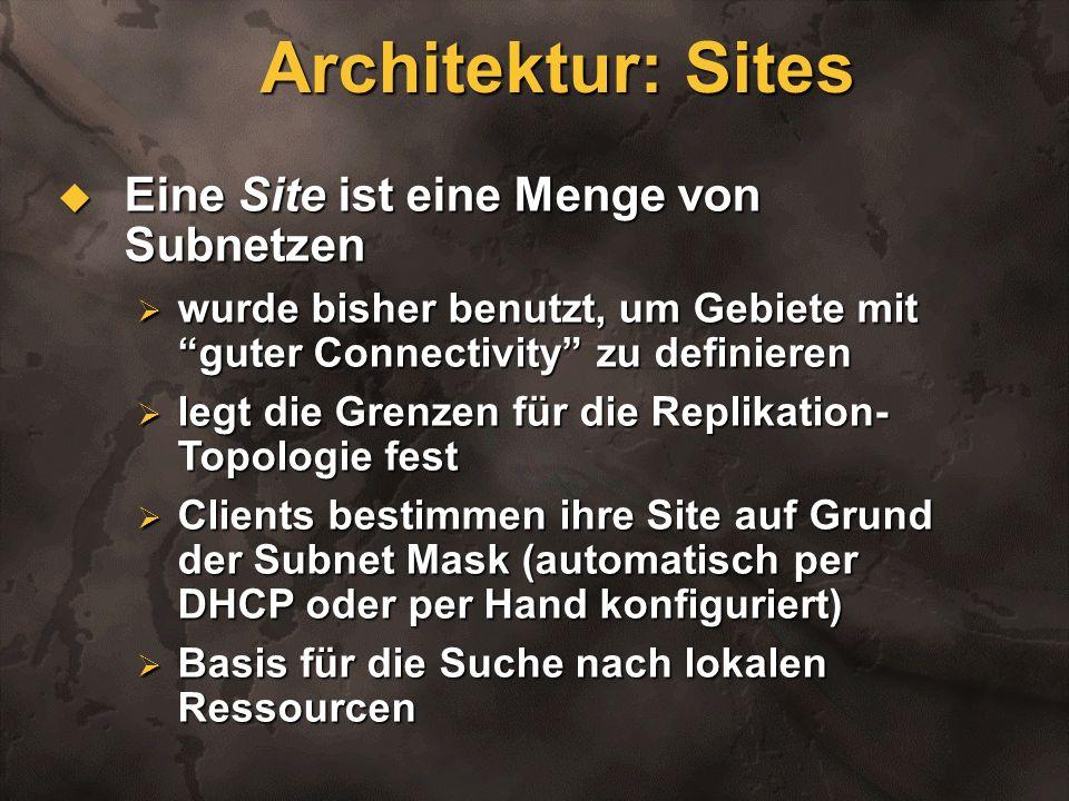 Architektur: Sites Eine Site ist eine Menge von Subnetzen