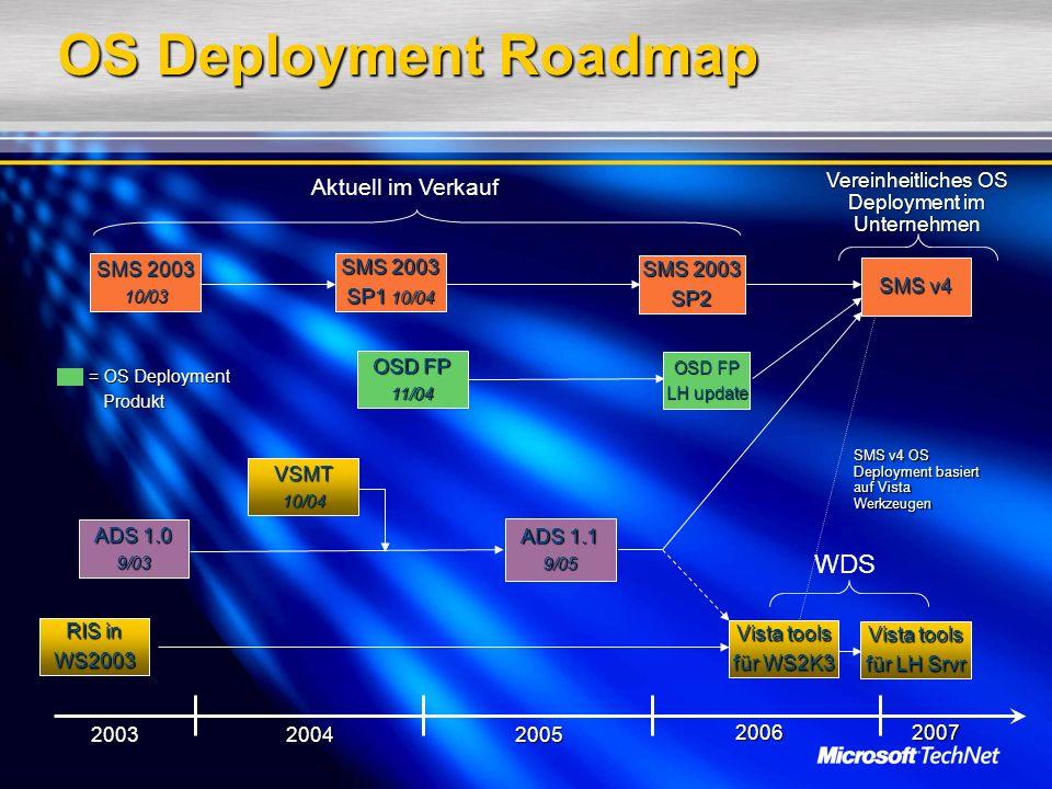Vereinheitliches OS Deployment im Unternehmen