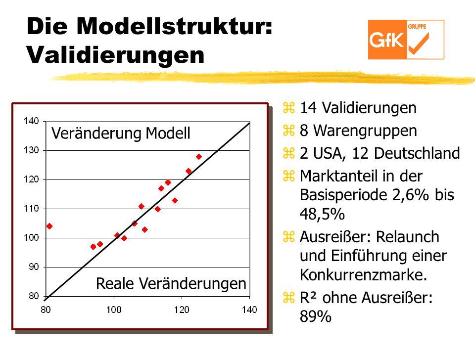 Die Modellstruktur: Validierungen