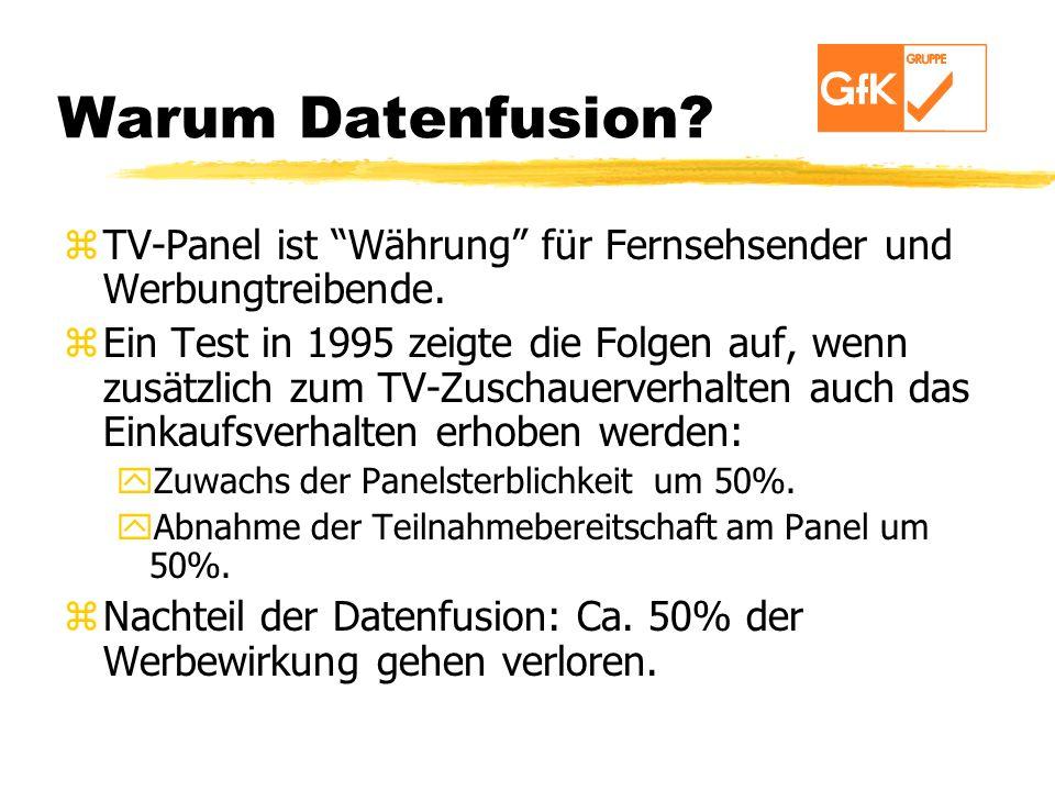 Warum Datenfusion TV-Panel ist Währung für Fernsehsender und Werbungtreibende.