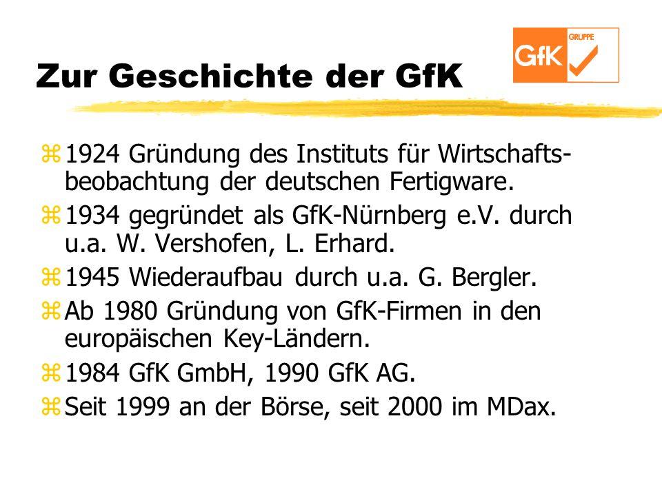 Zur Geschichte der GfK 1924 Gründung des Instituts für Wirtschafts- beobachtung der deutschen Fertigware.