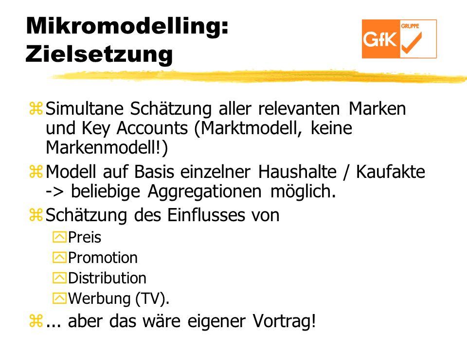 Mikromodelling: Zielsetzung