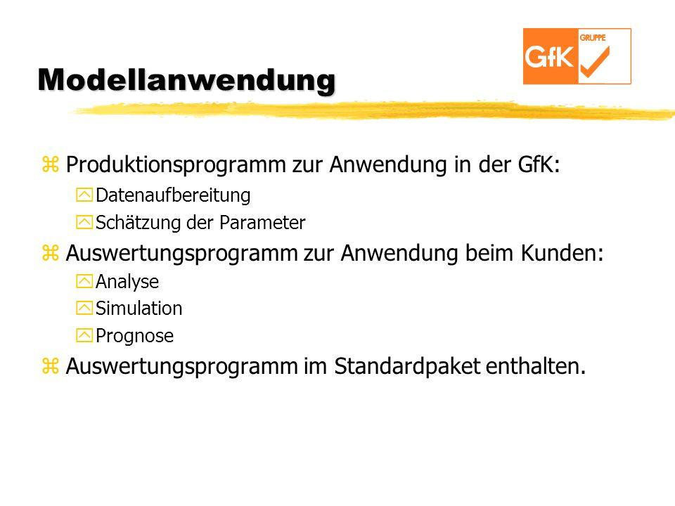 Modellanwendung Produktionsprogramm zur Anwendung in der GfK:
