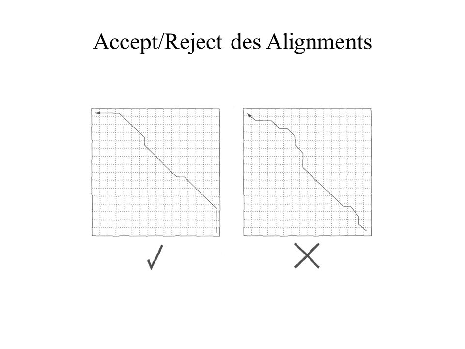 Accept/Reject des Alignments