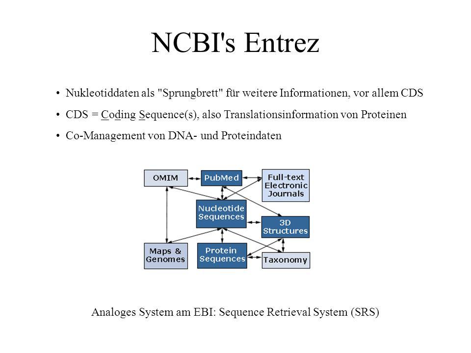 NCBI s Entrez Nukleotiddaten als Sprungbrett für weitere Informationen, vor allem CDS.