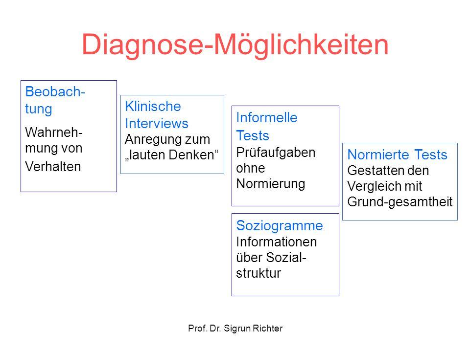 Diagnose-Möglichkeiten