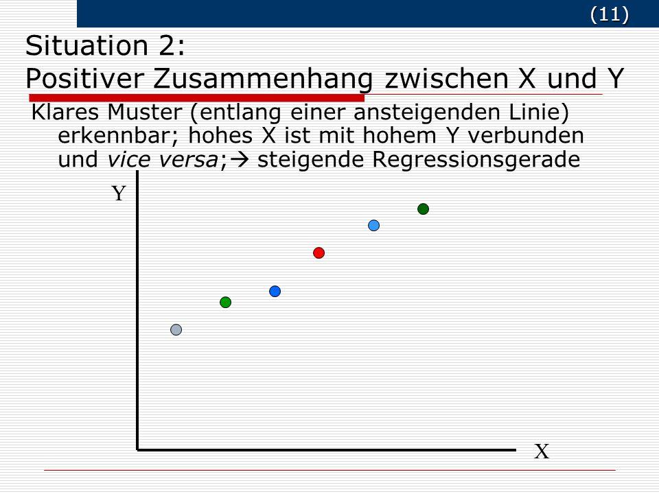 Situation 2: Positiver Zusammenhang zwischen X und Y