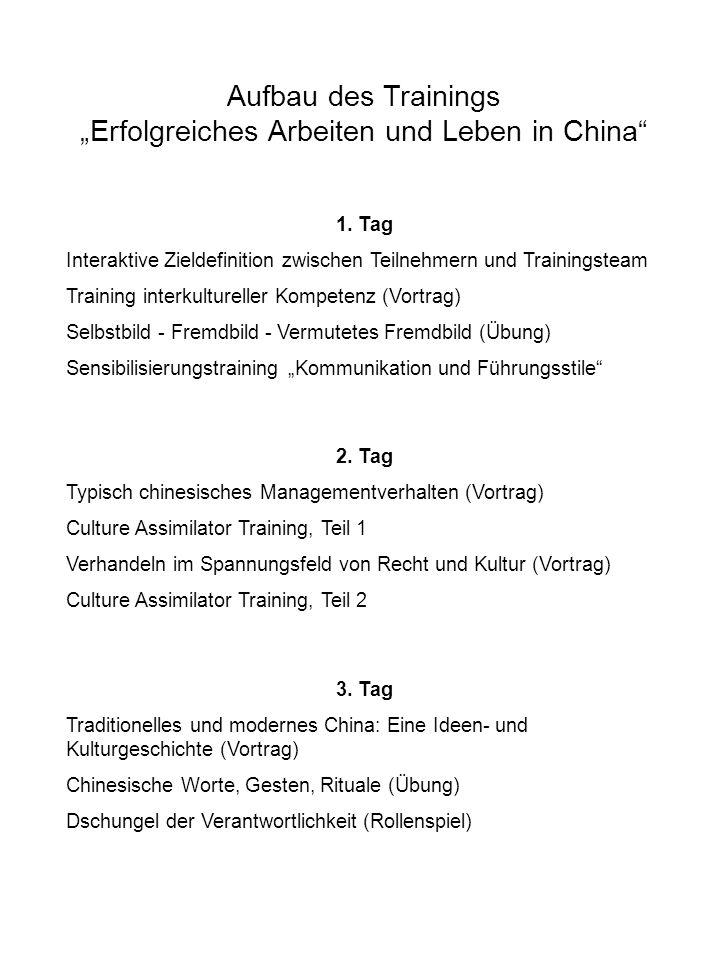 """Aufbau des Trainings """"Erfolgreiches Arbeiten und Leben in China"""