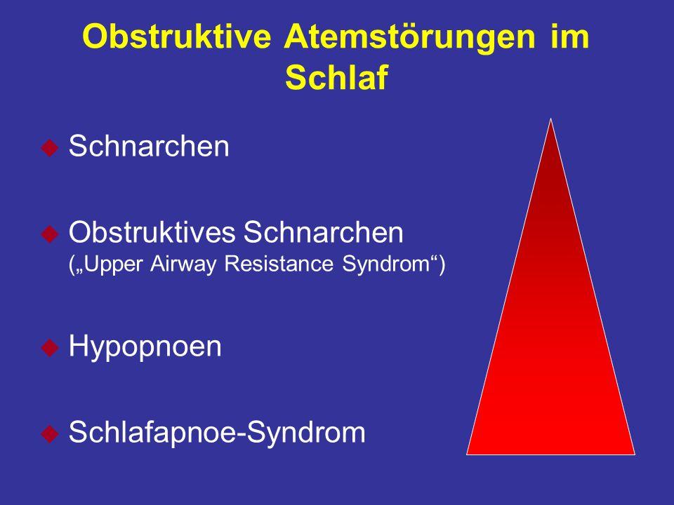 Obstruktive Atemstörungen im Schlaf