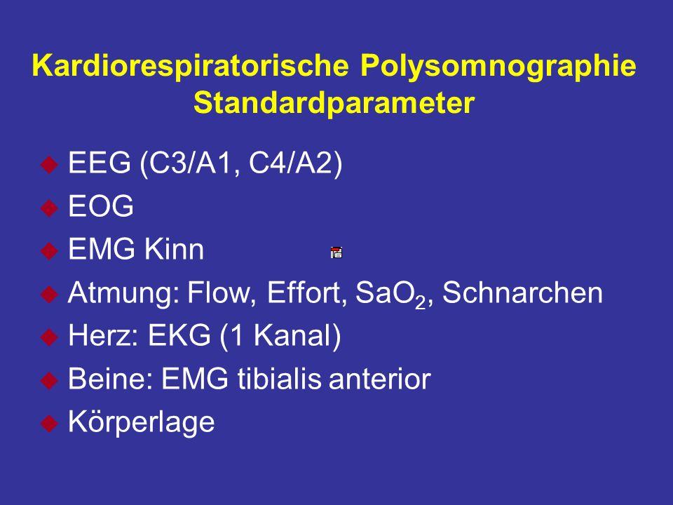 Kardiorespiratorische Polysomnographie Standardparameter
