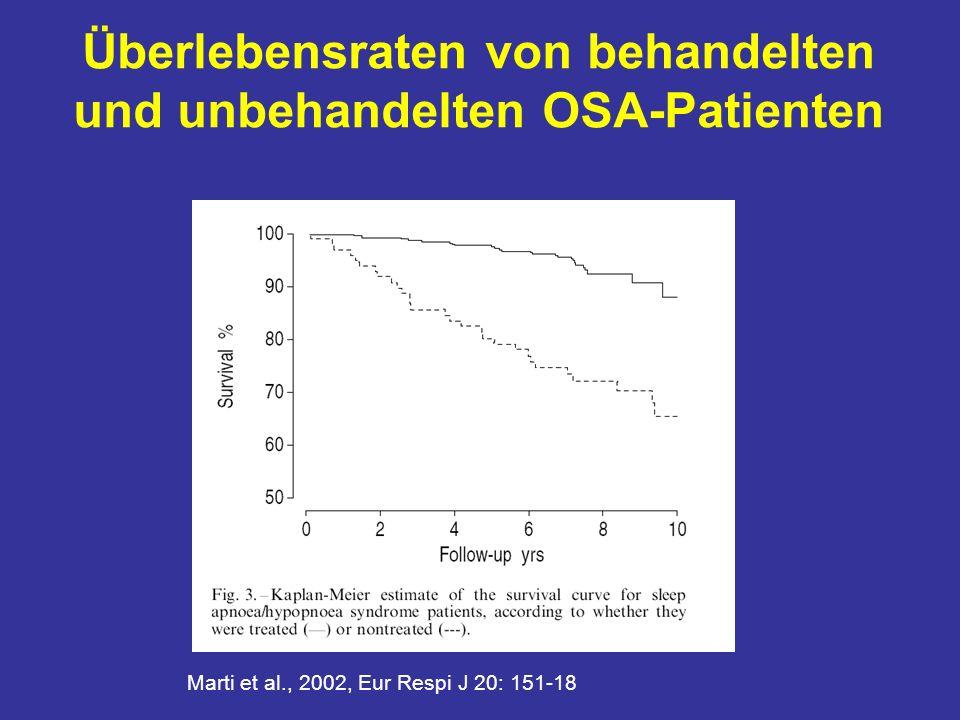 Überlebensraten von behandelten und unbehandelten OSA-Patienten