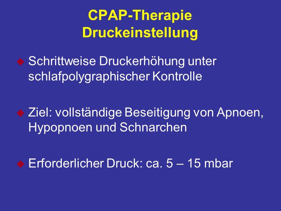 CPAP-Therapie Druckeinstellung
