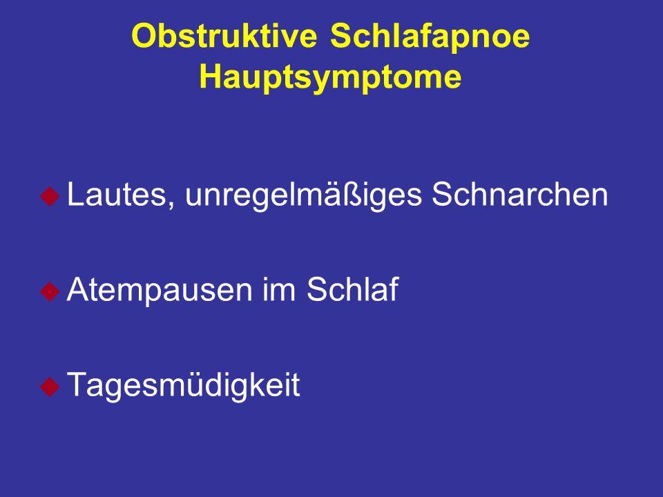 Obstruktive Schlafapnoe Hauptsymptome