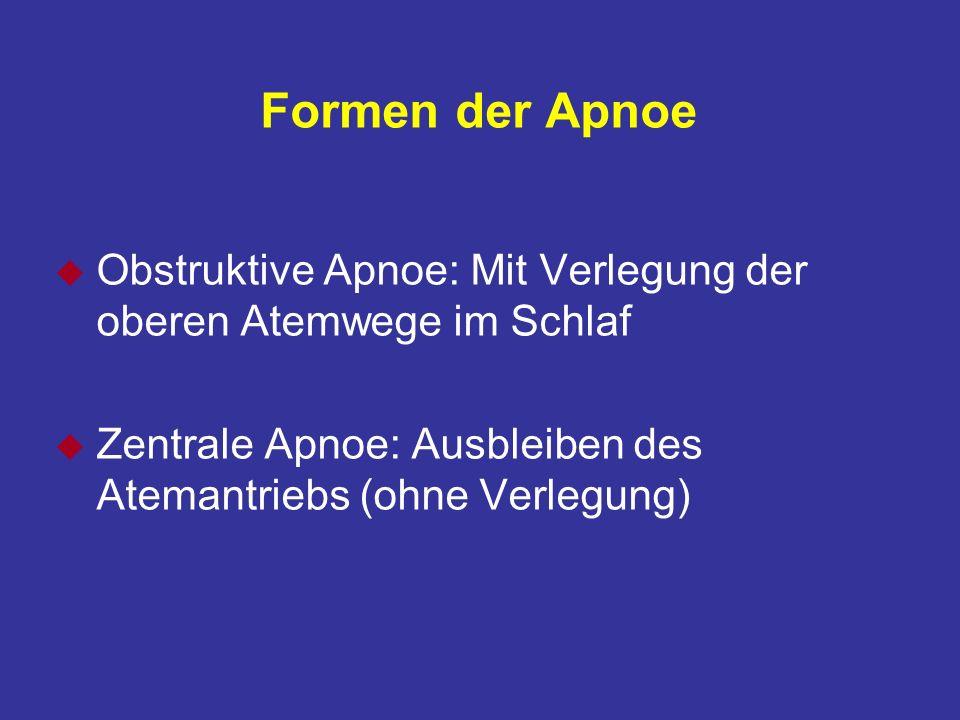 Formen der Apnoe Obstruktive Apnoe: Mit Verlegung der oberen Atemwege im Schlaf.