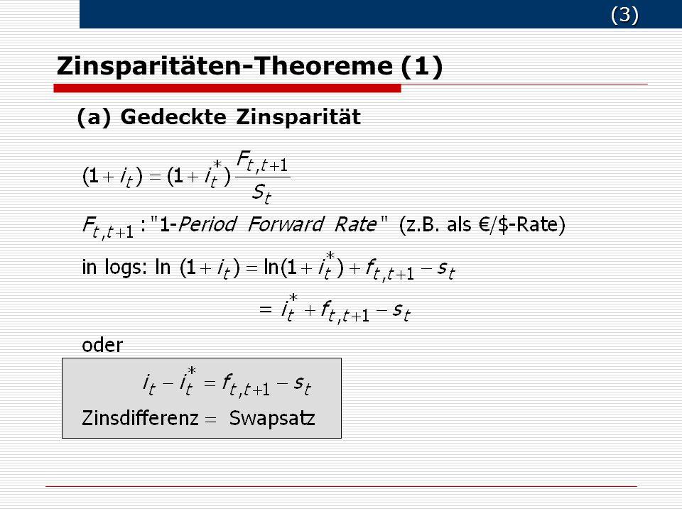 Zinsparitäten-Theoreme (1)