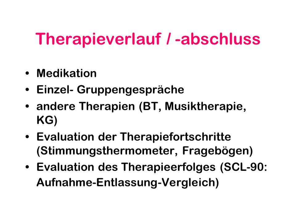 Therapieverlauf / -abschluss