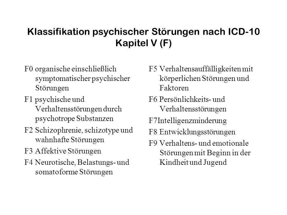 Klassifikation psychischer Störungen nach ICD-10 Kapitel V (F)