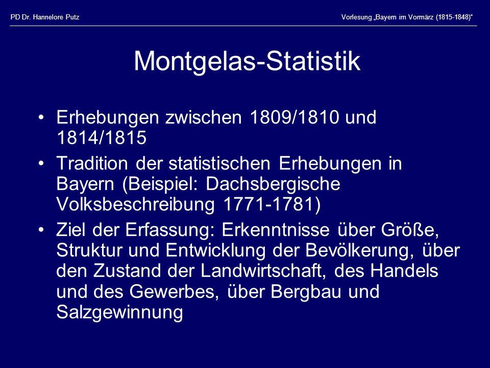 Montgelas-Statistik Erhebungen zwischen 1809/1810 und 1814/1815