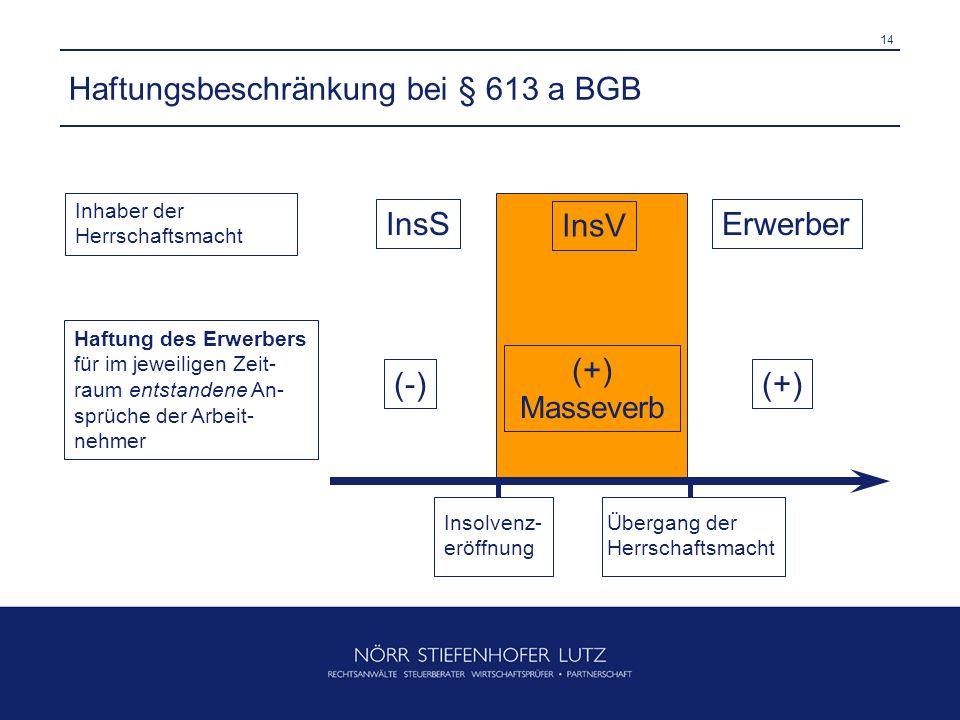 Haftungsbeschränkung bei § 613 a BGB