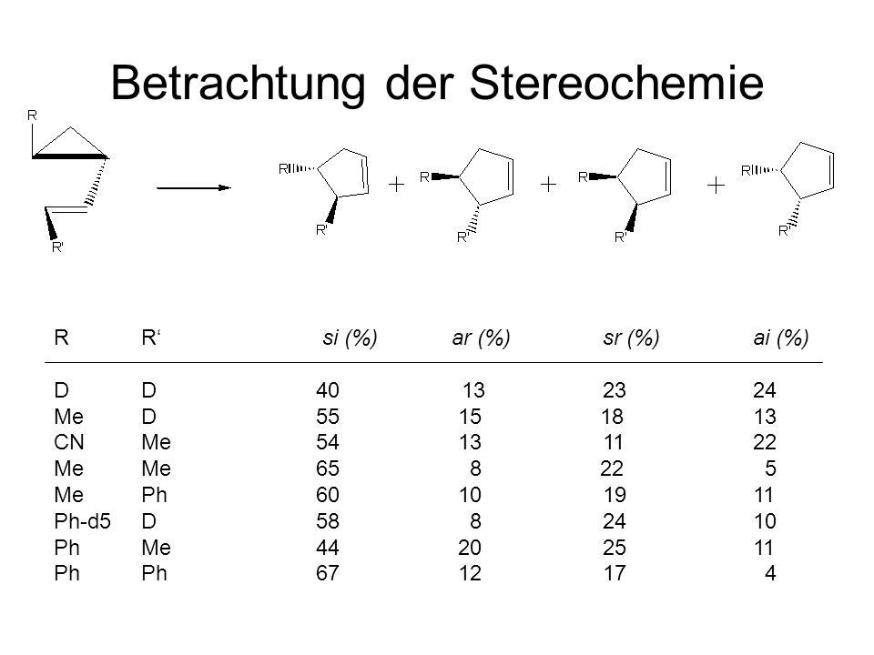 Betrachtung der Stereochemie