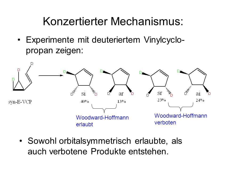 Konzertierter Mechanismus: