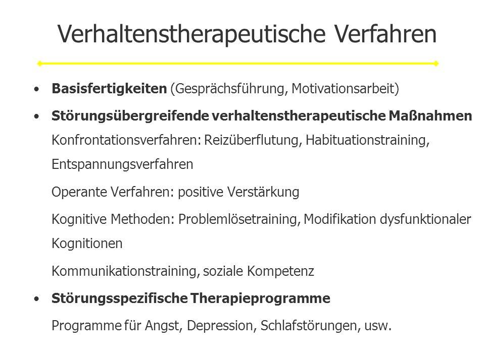 Verhaltenstherapeutische Verfahren