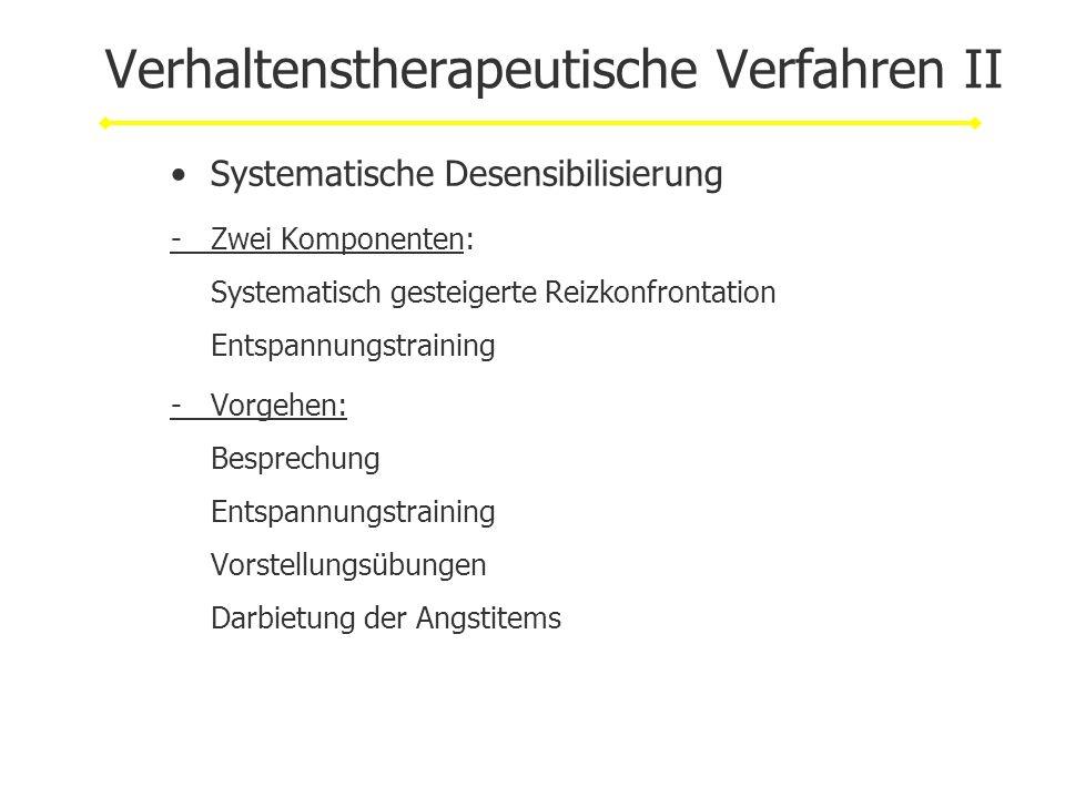 Verhaltenstherapeutische Verfahren II
