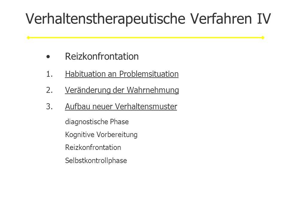 Verhaltenstherapeutische Verfahren IV