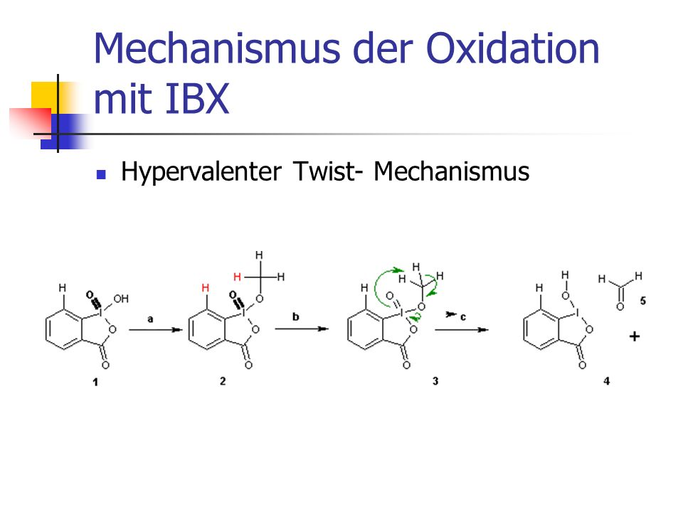 Mechanismus der Oxidation mit IBX