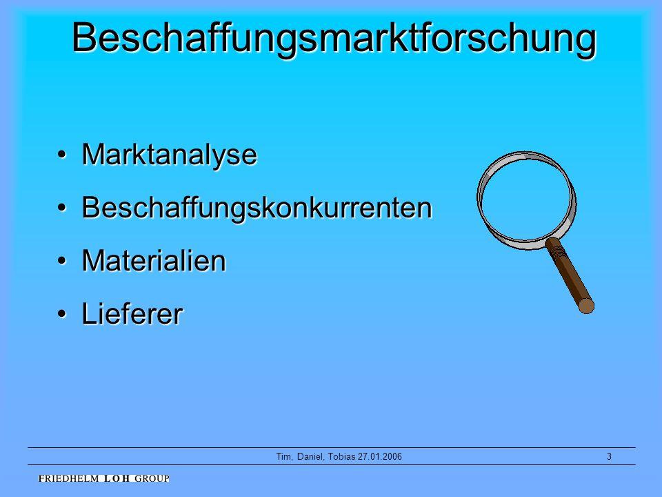 Beschaffungsmarktforschung